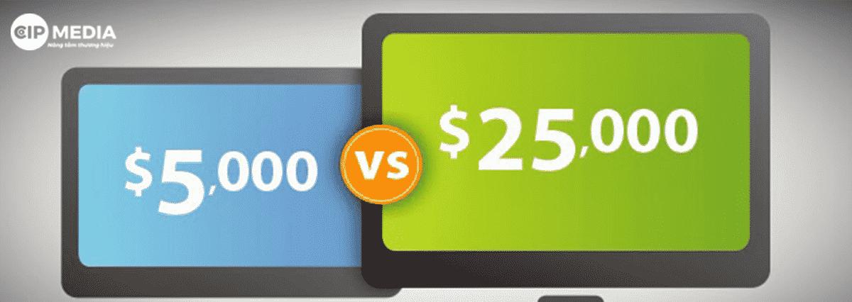 Bảng báo giá thiết kế website cao cấp